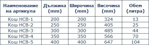 Размери серия HCB